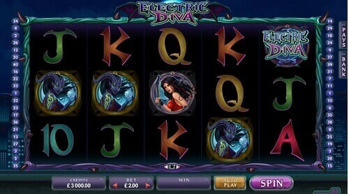 Casinos With Highest -83109