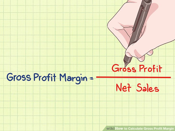 Average Profit Margin -25828