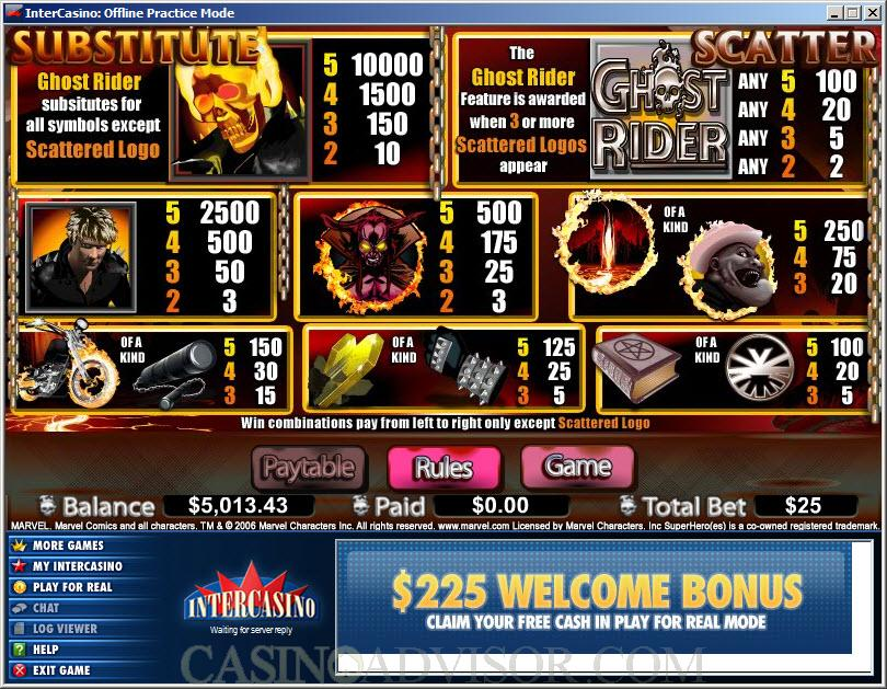 Best Slots Payout -69785
