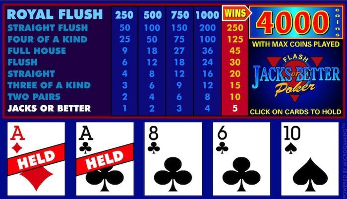 Video Poker Pay -47616